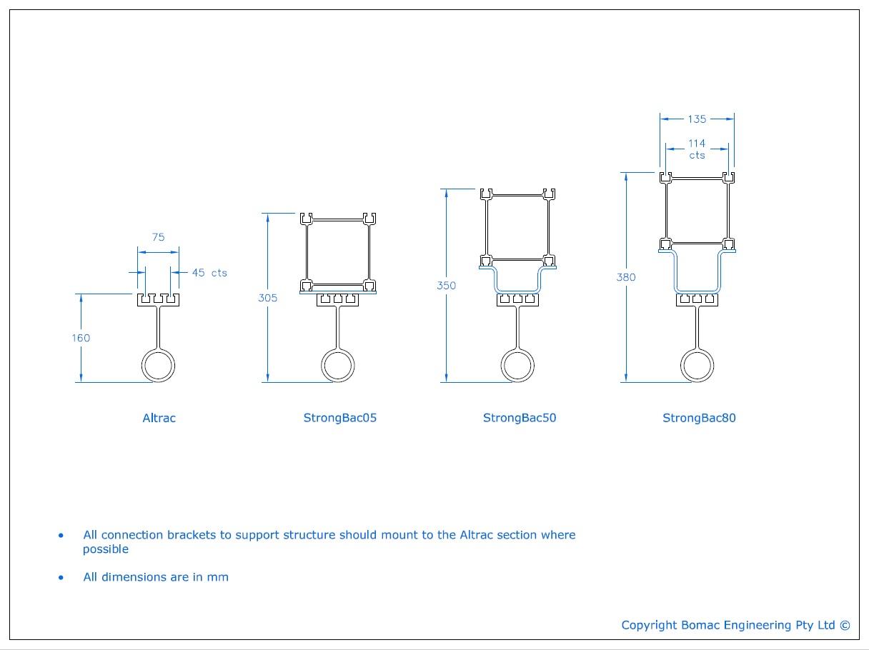 Altrac dimensions