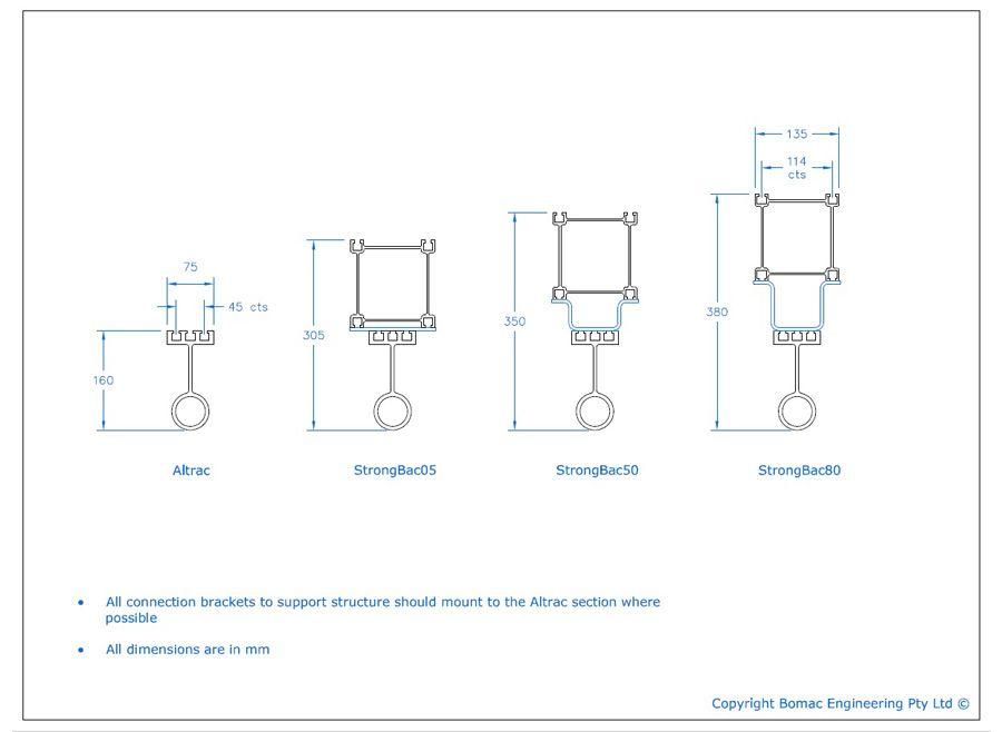 Altrac & StrongBac dimensions