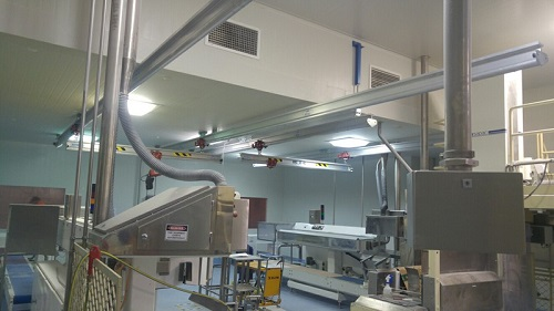 gantry crane for food manufacturing